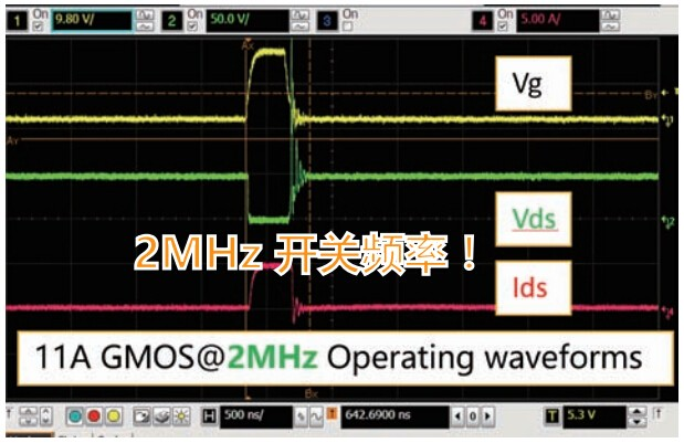 11A GMOS 2MHz Operating waveforms